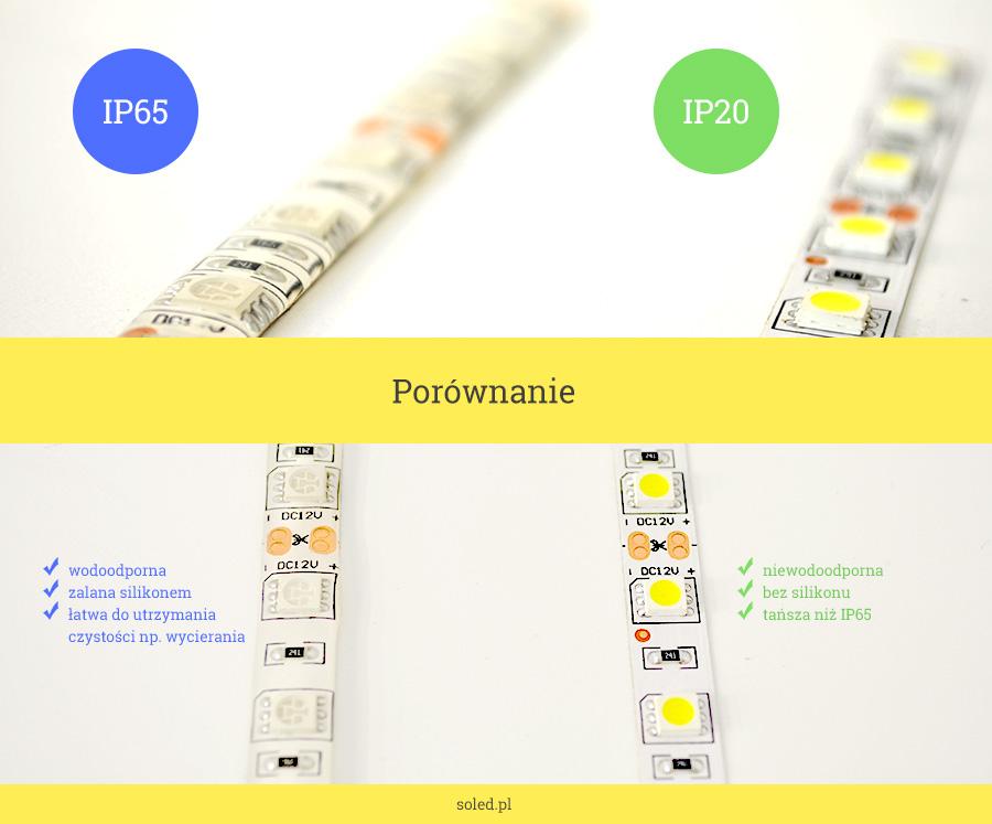 porównanie taśmy IP65 oraz IP20 pomagające w odpowiedzi na pytanie jak wybrać taśmę LED